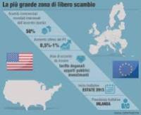 libero scambio UE-USA