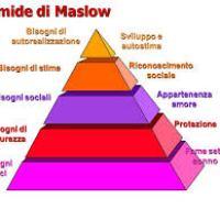 La piramide di Maslow...in discesa