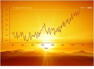 Mappa climatica 3-vento
