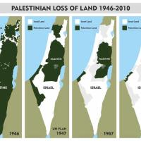Il doppio standard sulla questione palestinese