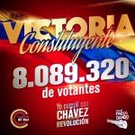 Venezuela: grande risultato di partecipazione per la Costituente. Superati gli 8 milioni divotanti.