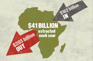 Risultati immagini per Africa, smettiamola di rapinarli a casa loro