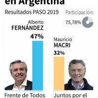 Argentina: LA SCONFITTA DI MACRI E LO SPETTRO DELLA CRISI GENERALE DEL CAPITALISMO