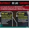 Campagna Internazionale per la sospensione delle Sanzioni alVenezuela